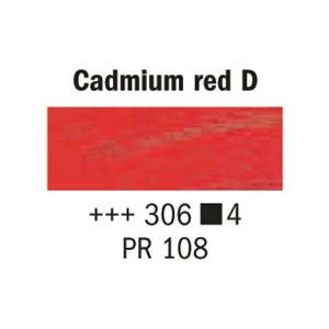 Rembrandt olje - 40 ml - 306 cadmium deep red